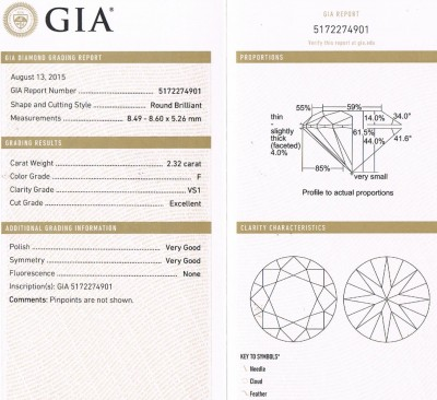e9138 2.32ct. VS1-F ex vg vg none GIA 5172274901