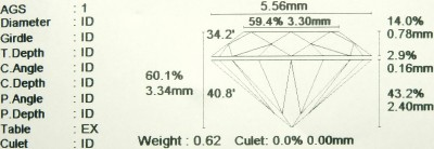 e9302 0.62ct. I1-I cut report