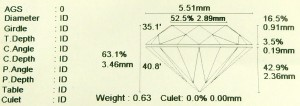 e9594 0.63ct. SI1-F cut report